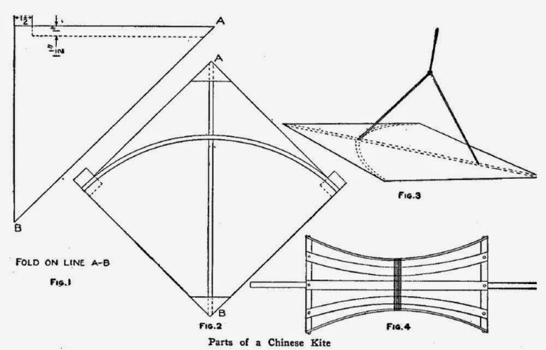 Chinese Kite – How to Make a Chinese Kite