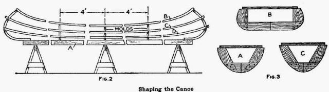How to Make a Canoe - Shaping the Canoe