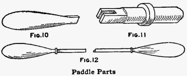 Paddle Parts