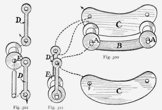 Antique stroller carriage DIY - Fig 2