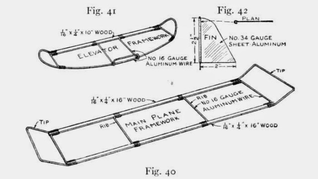 Fig. 40.—Detail of the Main Plane Framework of the Wells Model. Fig. 41.—Detail of the Elevator Framework. Fig. 42.—Detail of Fin.