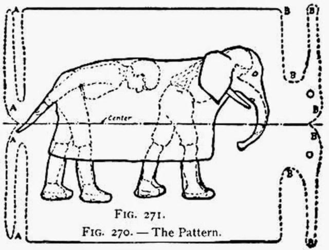 Animated Elephant
