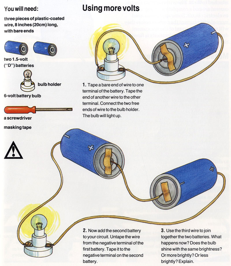 Flows How Bulb Light Electricity Battery