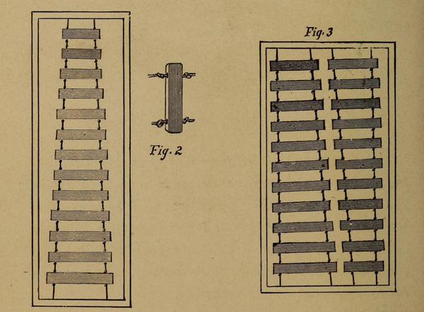 DIY xylophone - Fig 2 and Fig 3
