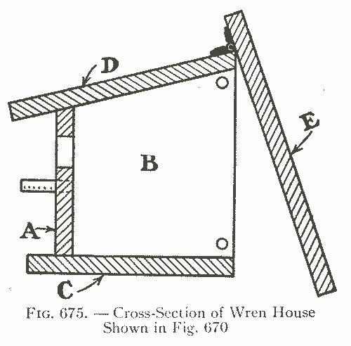 Fig. 675. — Cross-Section of Wren House Shown in Fig. 670