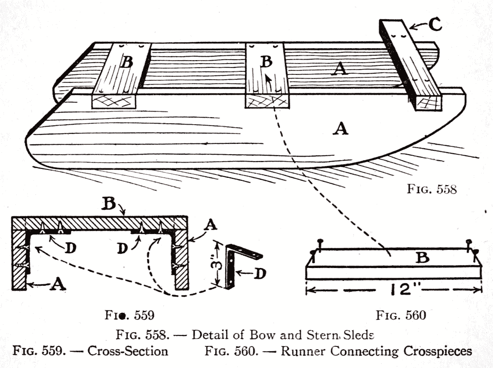 Fig. 558. — Detail of Bow and Stern, Sleds / Fig. 559. — Cross-Section / Fig. 560. — Runner Connecting Crosspieces