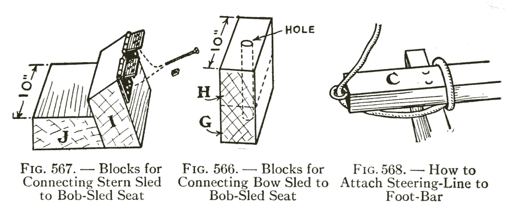 Fig. 567. — Blocks for Connecting Stern Sled to Bob-Sled Seat / Fig. 566. — Blocks for Connecting Bow Sled to Bob-Sled Seat / Fig. 568. — How to Attach Steering-Line to Foot-Bar