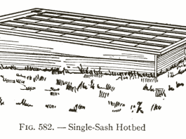 How to make a garden Hot Bed - DIY Hot Bed Plan