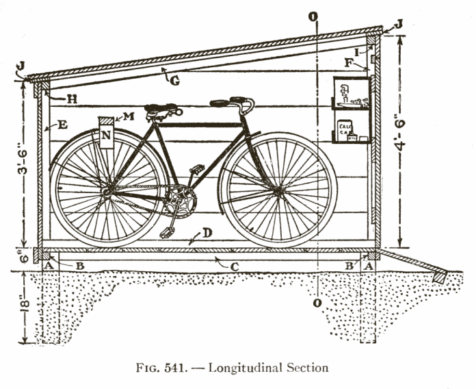 Fig. 541. — Longitudinal Section - Wooden bike shed plans - Make a shelter for your bicycle
