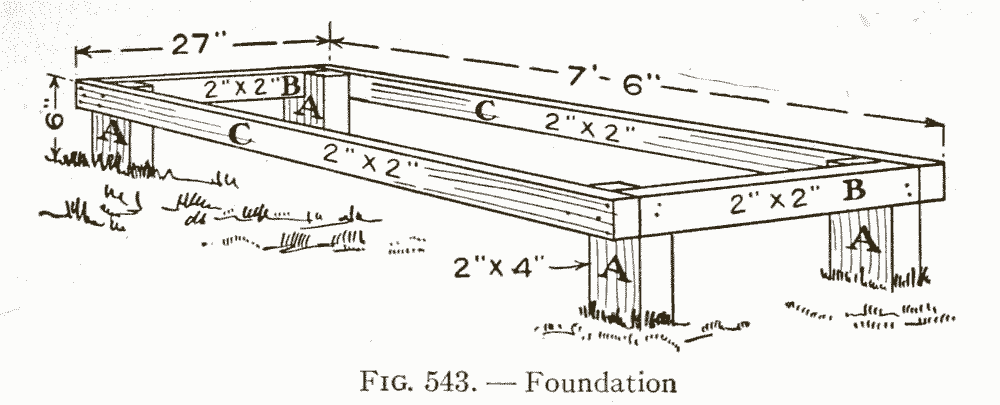 Fig. 543. — Foundation