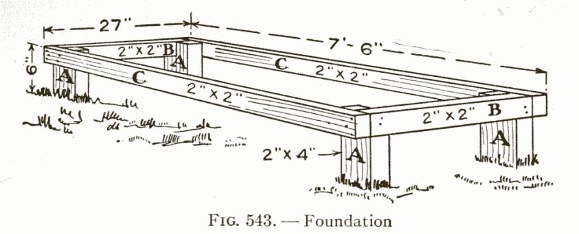 Fig. 543. — Foundation