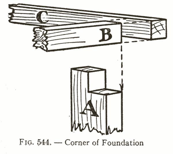 Fig. 544. — Corner of Foundation