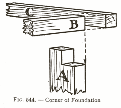 Fig. 544. — Corner of Foundation
