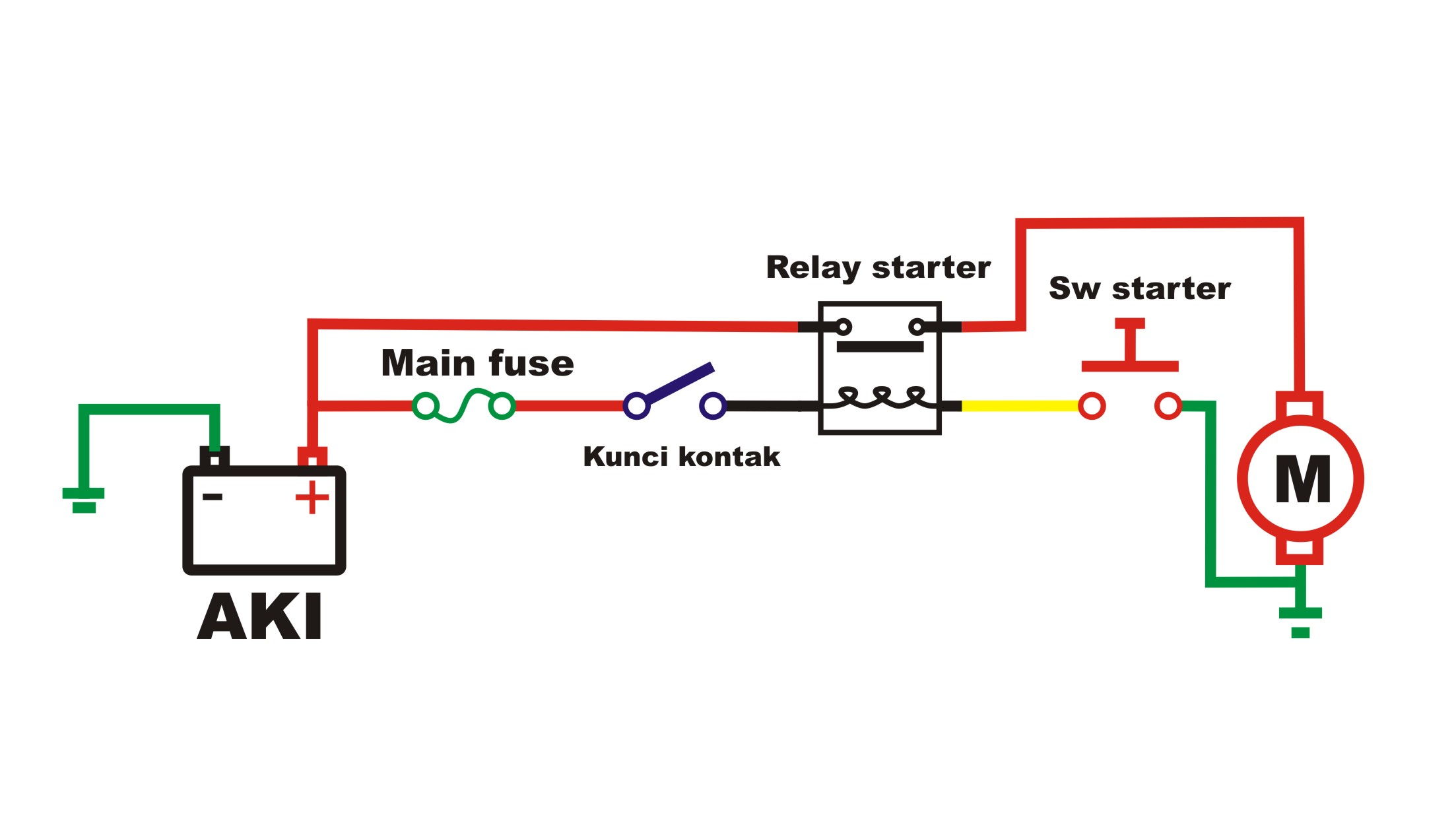 How To Wire A Relay To A Starter Motor