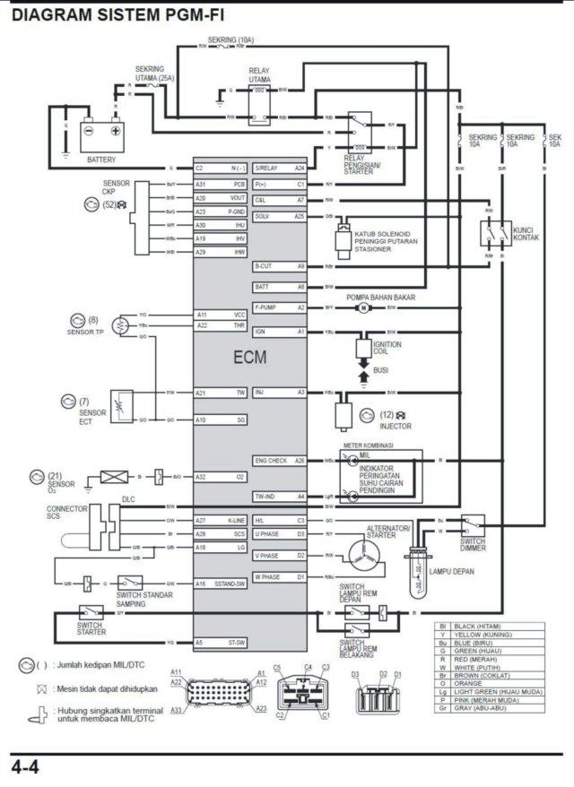 Wiring ecu vario 125 | DIY4ALL