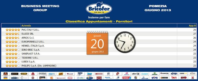 BRICOFER - BUSINESS MEETING - giugno 2013