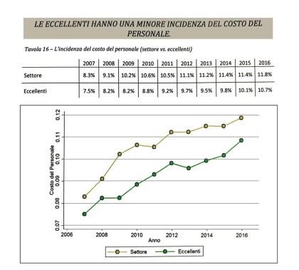 Gruppo Made - La creazione di valore nella distribuzione edile (anteprima bilanci 2016)