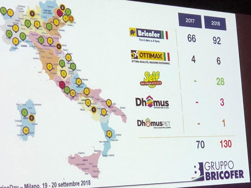 Massimo Pulcinelli al Bricoday 2018