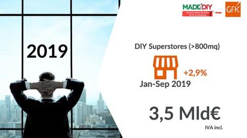 DIY Superstores GFK 2019