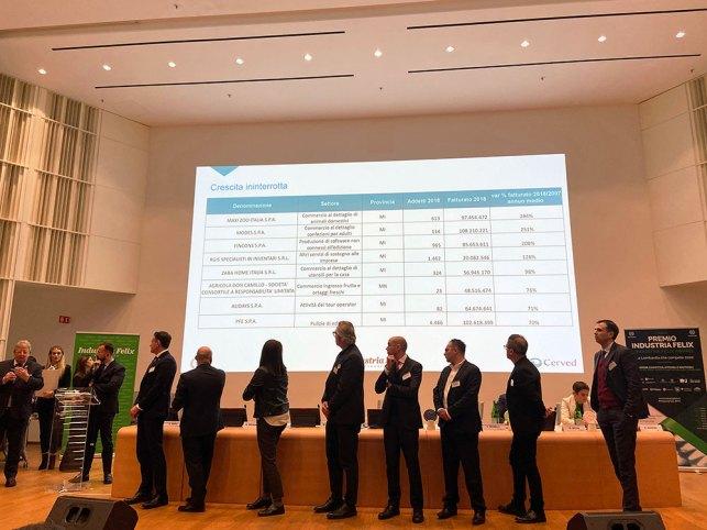La cerimonia di assegnazione del Premio Industria Felix - La Lombardia che compete