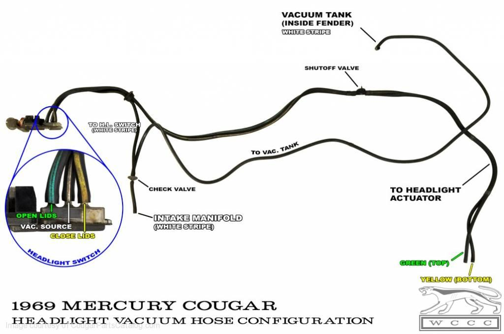 1967-1970 Cougar Headlight Vacuum Hose Photo Diagrams By
