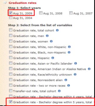 Graduation Rates Menu