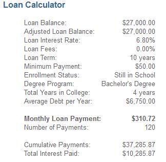 Data from FinAd Calculator