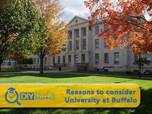 University at Buffalo campus