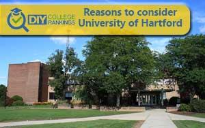 University of Hartford campus
