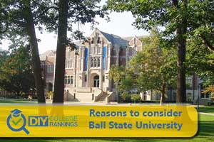 Ball State University Campus