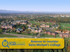 Saint Michael's College Campus