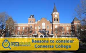 Converse College campus