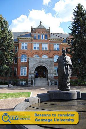 Gonzaga University campus