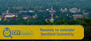 Samford Univeristy campus