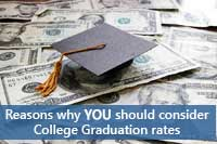 College hat on money showing importance of college graduation rates