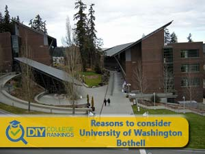 University of Washington-Bothell campus