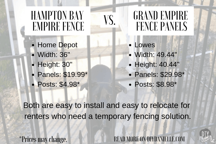 Comparison of two options for temporary fencing panels.