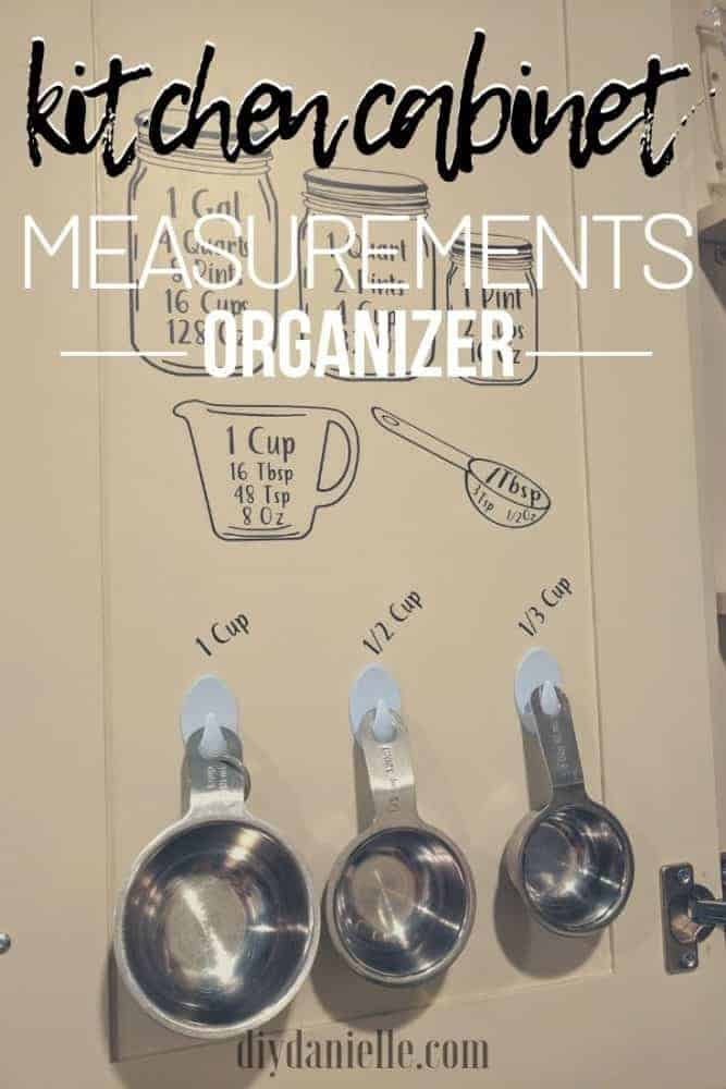 Organizer for inside of kitchen cabinets that helps with unit conversions and has a place to hang measuring cups and spoons.