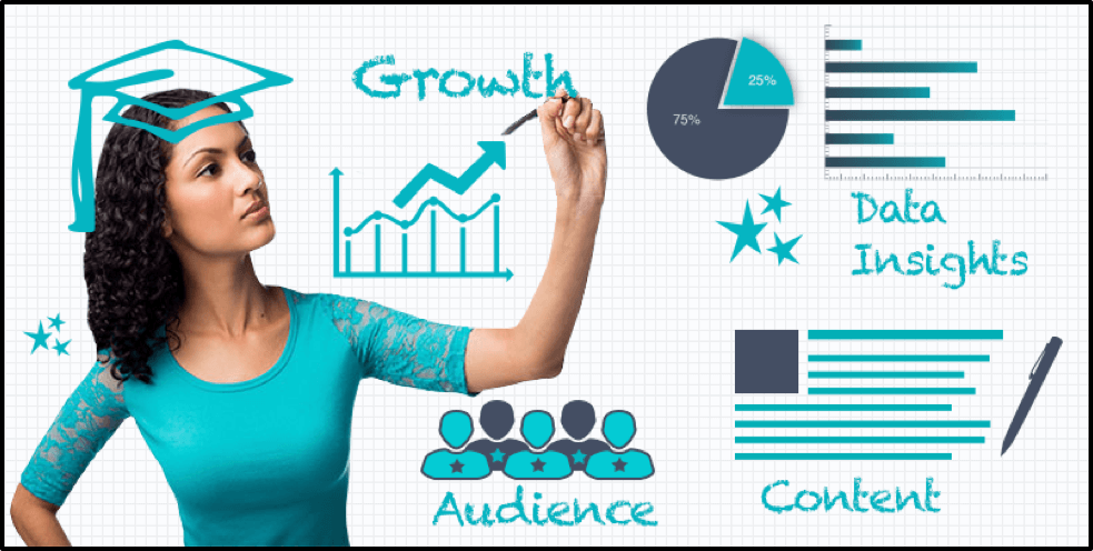 How to Leverage Your Social Media Audience to Build Your Business and Brand