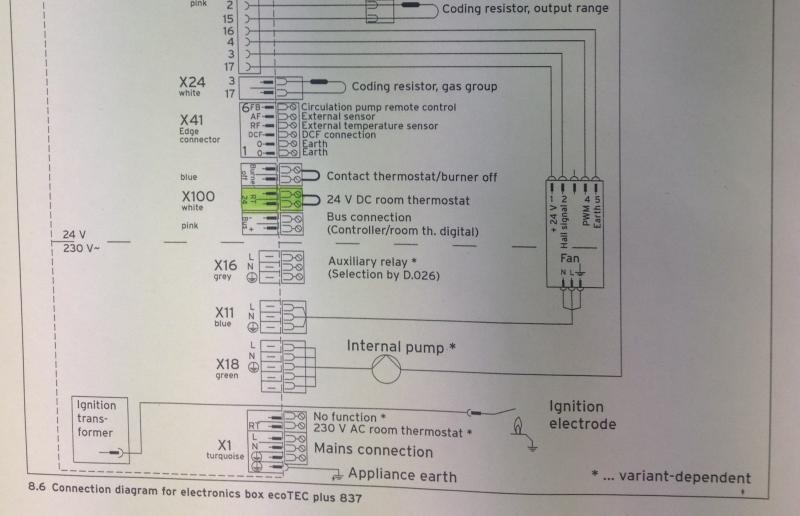 Nest Thermostat With Vaillant EcoTec Plus 837