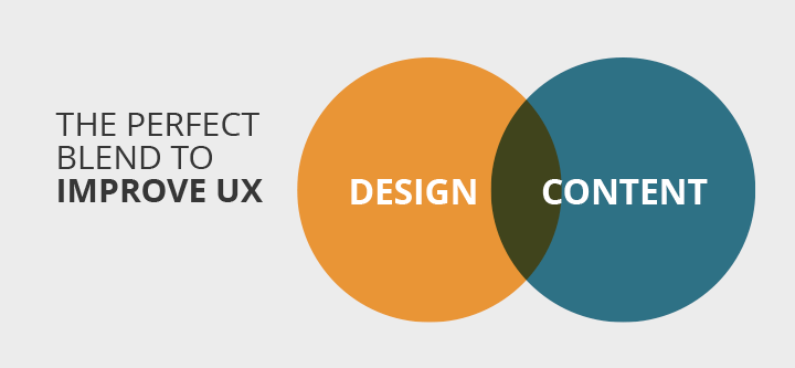 The perfect blend of content and design to improve UX