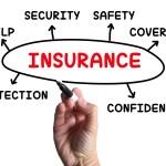 賠償責任保険 – だれでも必須の保険です
