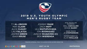 USA Rugby Squad: 2018 U.S. Youth Olympic Men's Rugby Team