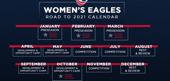 Women's Eagles Road to 2021