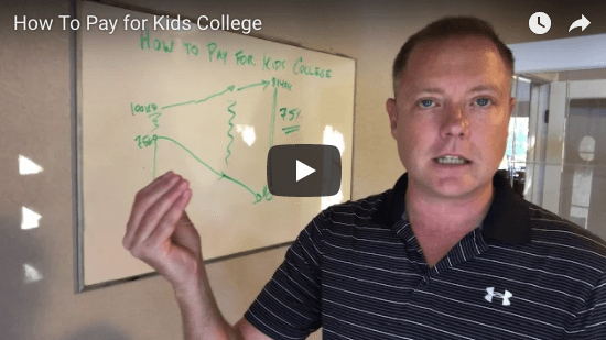 How to Pay for Kids College