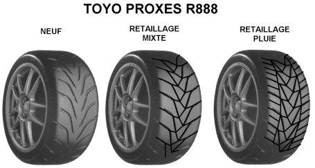 comment bien choisir ses pneus wheels driver. Black Bedroom Furniture Sets. Home Design Ideas