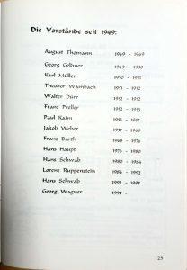 DJK Geschichte Vorstände seit 1949
