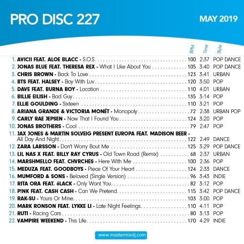 Mastermix Pro Disc Vol. 227 [May 2019)