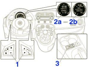 Problemi Audio con Bluetooth e Pendrive USB sul sistema Blue & Me FIAT ALFA LANCIA | :: Dj