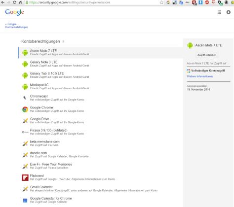 Google Berechtigungen